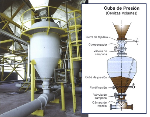 BOP.Cuba presion